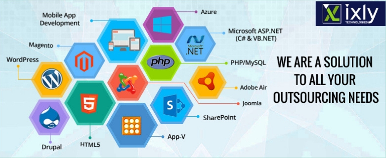 Outsource software development India