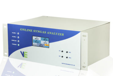 Syngas Analyzer